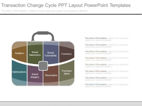 Transaction Change Cycle Ppt Layout Powerpoint Templates
