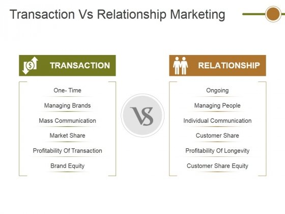 Transaction Vs Relationship Marketing Ppt PowerPoint Presentation Professional Slide Portrait