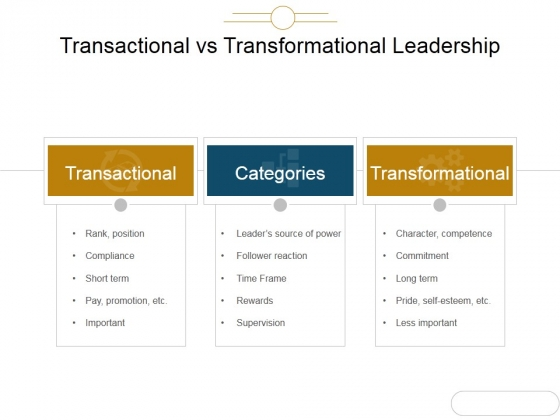 Transactional Vs Transformational Leadership Ppt PowerPoint Presentation Deck