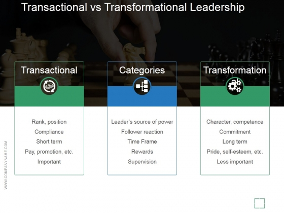 Transactional Vs Transformational Leadership Ppt PowerPoint Presentation Images