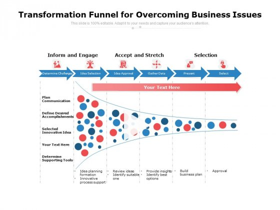 Transformation Funnel For Overcoming Business Issues Ppt PowerPoint Presentation Layouts Graphics PDF