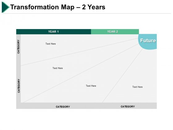 Transformation Map 2 Years Ppt PowerPoint Presentation Icon Background Image