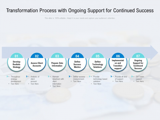 Transformation Process With Ongoing Support For Continued Success Ppt PowerPoint Presentation Summary Graphic Tips
