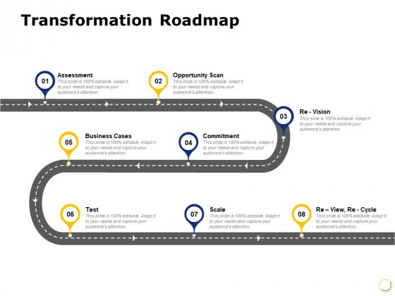 Transformation Roadmap Assessment Ppt PowerPoint Presentation Pictures Example