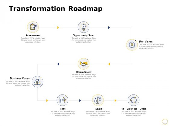 Transformation Roadmap Ppt PowerPoint Presentation Show Microsoft