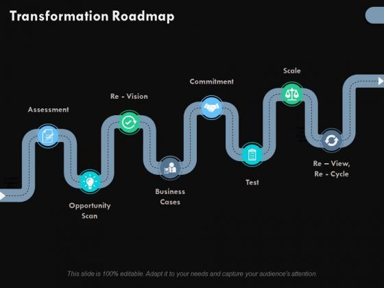 Transformation Roadmap Ppt PowerPoint Presentation Slides Ideas