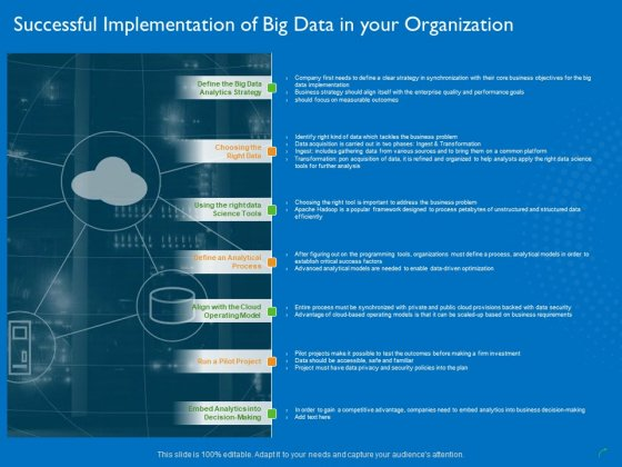Transforming Big Data Analytics To Knowledge Successful Implementation Of Big Data In Your Organization Structure PDF