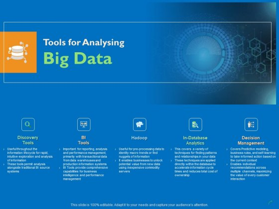Transforming Big Data Analytics To Knowledge Tools For Analysing Big Data Ppt Professional Slides PDF