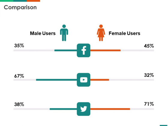 Transforming Enterprise Digitally Comparison Ppt Infographics Icons PDF