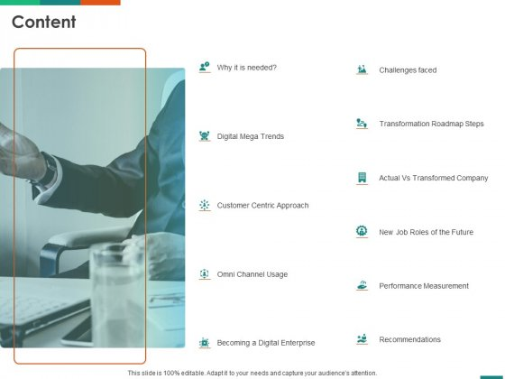 Transforming Enterprise Digitally Content Ppt Styles Graphic Images PDF