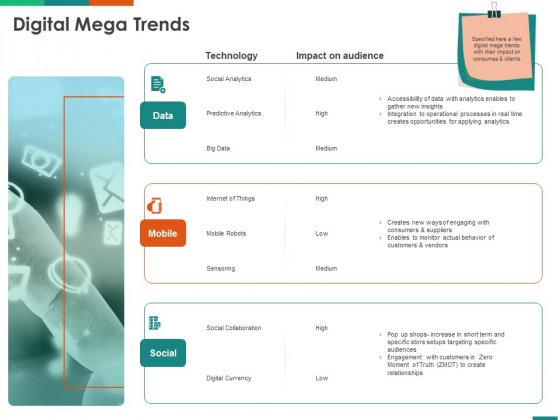 Transforming Enterprise Digitally Digital Mega Trends Ppt Portfolio Clipart PDF