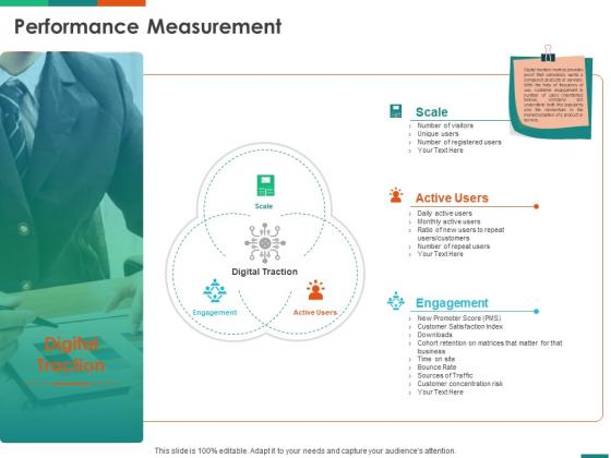 Transforming Enterprise Digitally Performance Measurement Ppt Portfolio Outfit PDF
