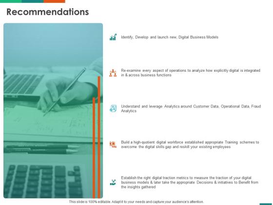 Transforming_Enterprise_Digitally_Recommendations_Ppt_Outline_Background_PDF_Slide_1