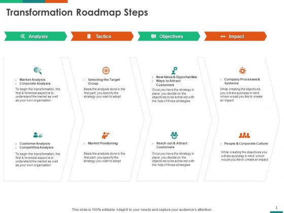 Transforming Enterprise Digitally Transformation Roadmap Steps Ppt Styles Pictures PDF