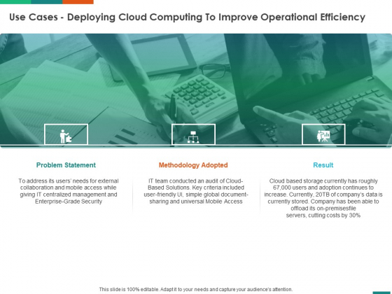 Transforming Enterprise Digitally Use Cases Deploying Cloud Computing To Improve Operational Ppt Slides Diagrams PDF