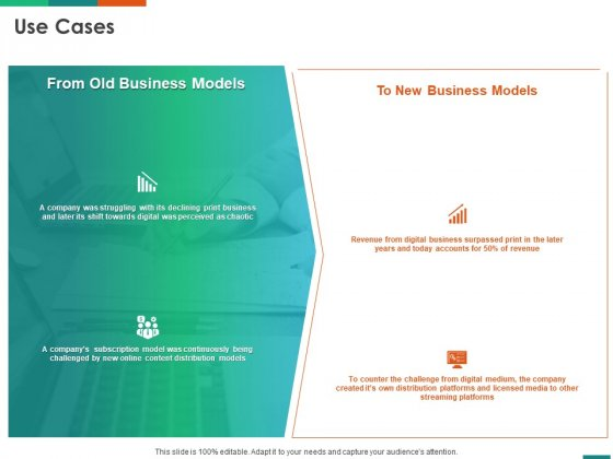 Transforming Enterprise Digitally Use Cases Ppt Model Maker PDF