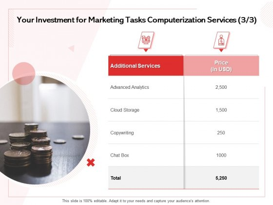 Transforming Marketing Services Through Automation Proposal Your Investment For Marketing Tasks Computerization Services Themes PDF