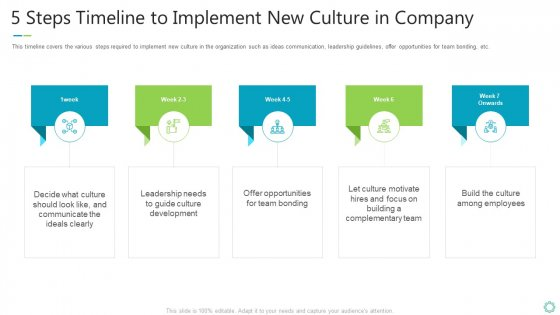 Transforming_Organizational_Processes_And_Outcomes_5_Steps_Timeline_To_Implement_New_Culture_In_Company_Demonstration_PDF_Slide_1