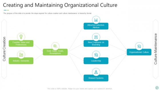 Transforming_Organizational_Processes_And_Outcomes_Ppt_PowerPoint_Presentation_Complete_Deck_With_Slides_Slide_21