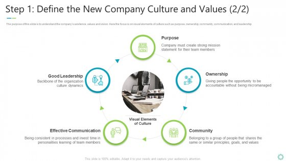 Transforming Organizational Processes And Outcomes Step 1 Define The New Company Culture And Values Effective Themes PDF