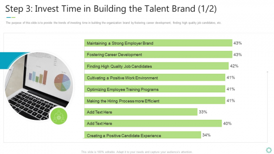 Transforming Organizational Processes And Outcomes Step 3 Invest Time In Building The Talent Brand Career Pictures PDF