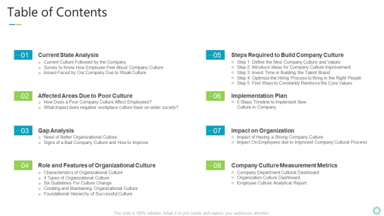 Transforming Organizational Processes And Outcomes Table Of Contents Ppt Show Inspiration PDF