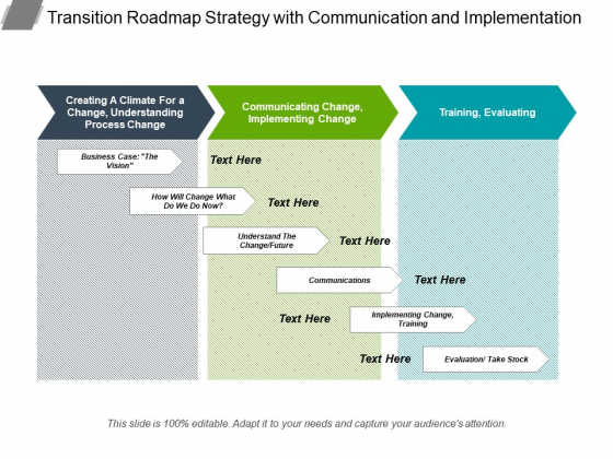 Transition Roadmap Strategy With Communication And Implementation Ppt PowerPoint Presentation File Brochure PDF