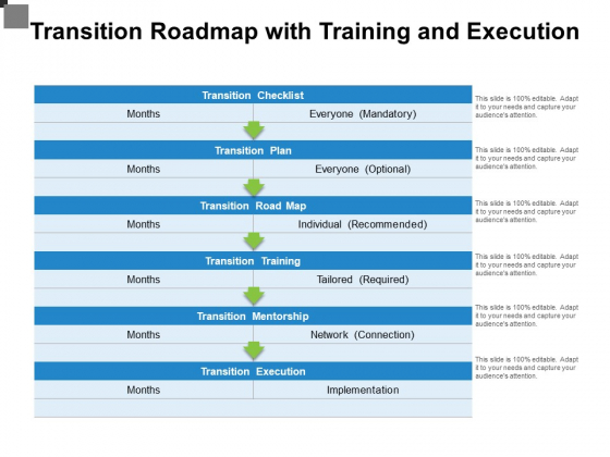 Transition Roadmap With Training And Execution Ppt PowerPoint Presentation Gallery Inspiration PDF