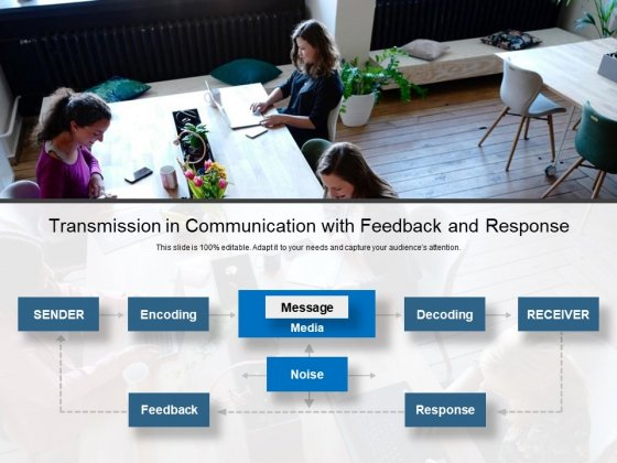 Transmission In Communication With Feedback And Response Ppt PowerPoint Presentation Gallery Templates PDF