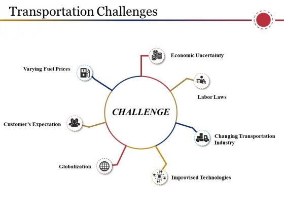 Transportation Challenges Ppt PowerPoint Presentation Show Clipart