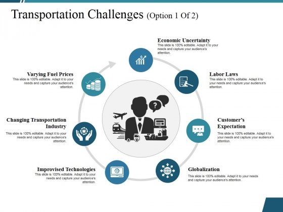 Transportation Challenges Template 1 Ppt PowerPoint Presentation Model Templates