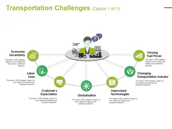 Transportation Challenges Template 1 Ppt PowerPoint Presentation Styles Master Slide