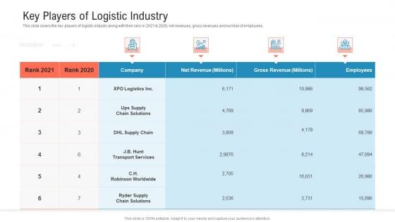 Transportation Governance Enhancement Key Players Of Logistic Industry Infographics PDF