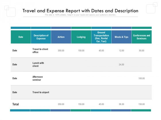 Travel_And_Expense_Report_With_Dates_And_Description_Ppt_PowerPoint_Presentation_File_Background_Designs_PDF_Slide_1