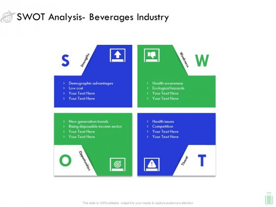 Travel And Leisure Industry Analysis SWOT Analysis Beverages Industry Demonstration PDF