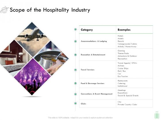 Travel And Leisure Industry Analysis Scope Of The Hospitality Industry Download PDF