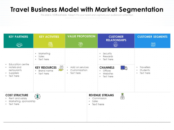 Travel Business Model With Market Segmentation Ppt PowerPoint Presentation Gallery Brochure PDF