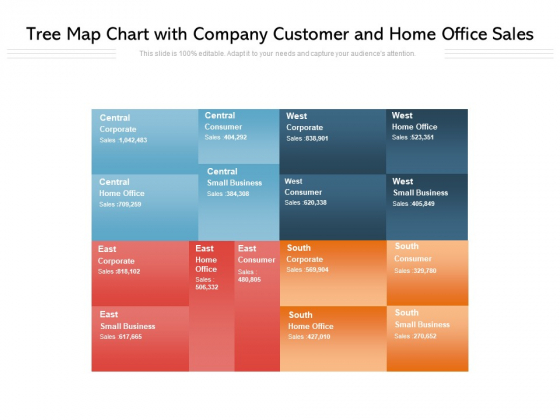 Tree Map Chart With Company Customer And Home Office Sales Ppt PowerPoint Presentation Summary Layout Ideas