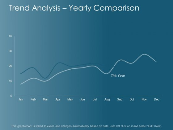Trend Analysis Yearly Comparison Ppt Powerpoint Presentation Layouts Slideshow