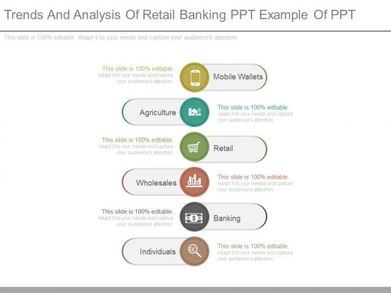 Trends And Analysis Of Retail Banking Ppt Example Of Ppt
