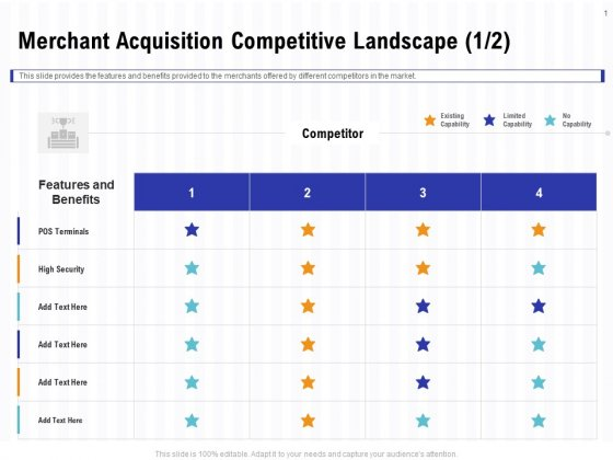 Trends And Emerging Areas In Merchant Acquiring Industry Merchant Acquisition Competitive Landscape High Structure PDF