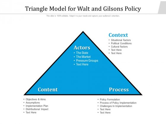 Triangle Model For Walt And Gilsons Policy Ppt PowerPoint Presentation Show Tips PDF