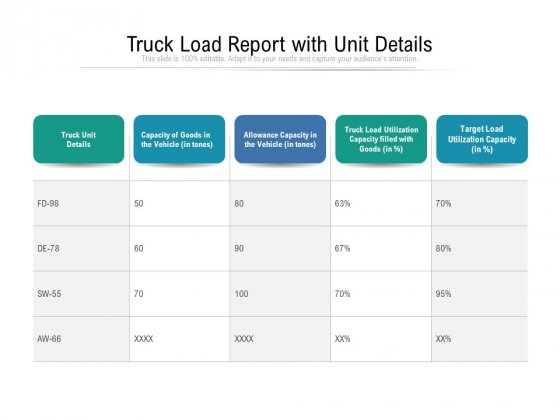 Truck Load Report With Unit Details Ppt PowerPoint Presentation Model Influencers PDF