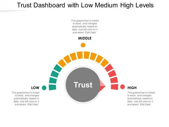 Trust Dashboard With Low Medium High Levels Ppt PowerPoint Presentation Ideas Infographics