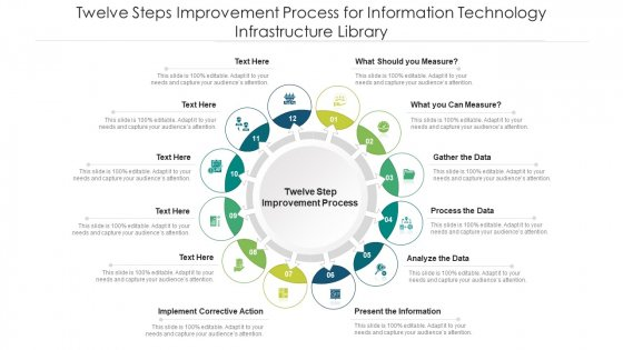 Twelve Steps Improvement Process For Information Technology Infrastructure Library Ppt PowerPoint Presentation File Format Ideas PDF