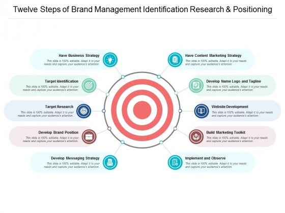 Twelve Steps Of Brand Management Identification Research And Positioning Ppt PowerPoint Presentation Layouts Microsoft
