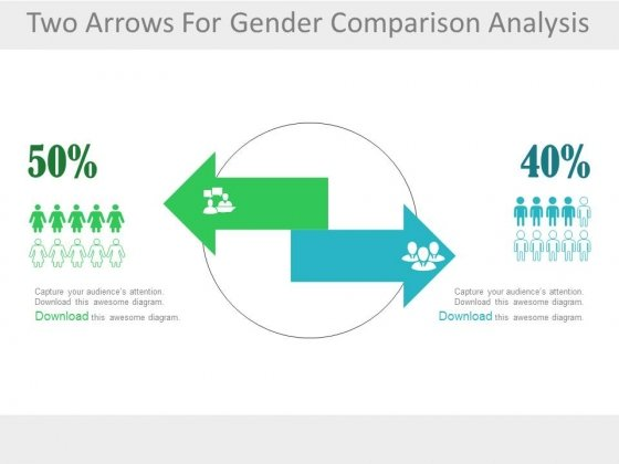 Two Arrows For Male Female Ratio Analysis Powerpoint Slides