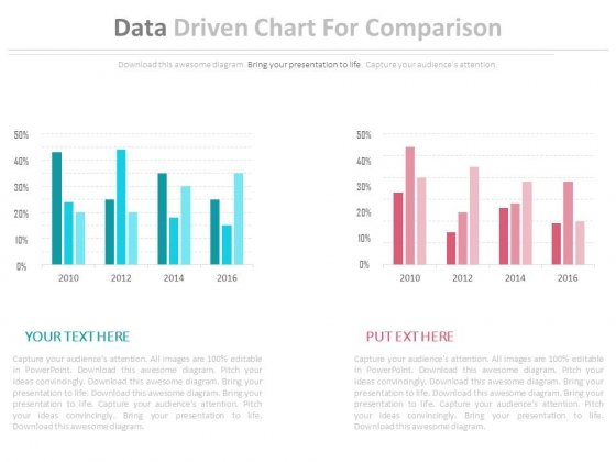 Two Data Driven Comparison Charts Powerpoint Slides