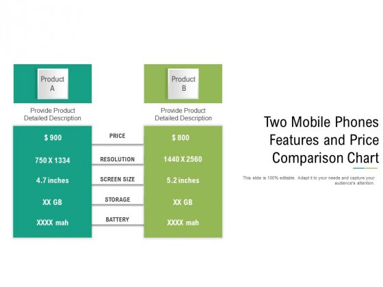 Two Mobile Phones Features And Price Comparison Chart Ppt PowerPoint Presentation Icon Show PDF