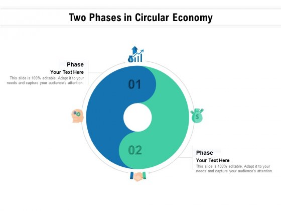 Two Phases In Circular Economy Ppt PowerPoint Presentation Outline Visuals
